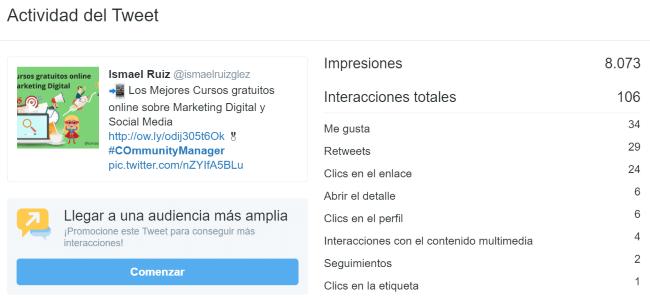 actividad-del-tweet-interacciones