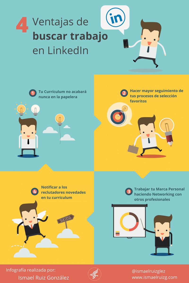 ▷¿Cómo encontrar empleo con LinkedIn?【Estrategia 2018】
