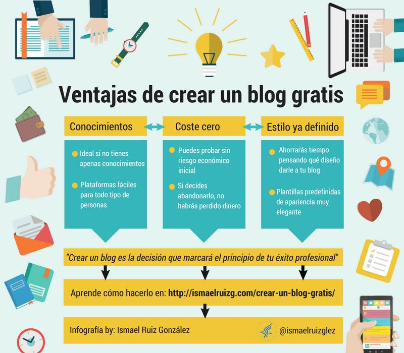 Ventajas de crear un blog gratis