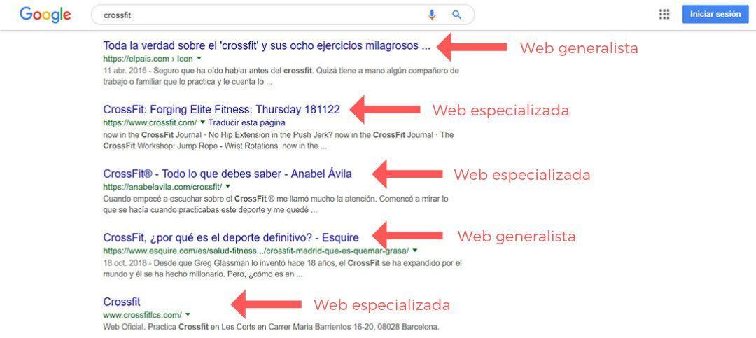 Realiza una investigación previa en Google