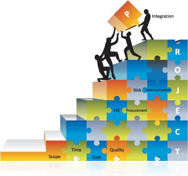 Suivi-évaluation et management de projets