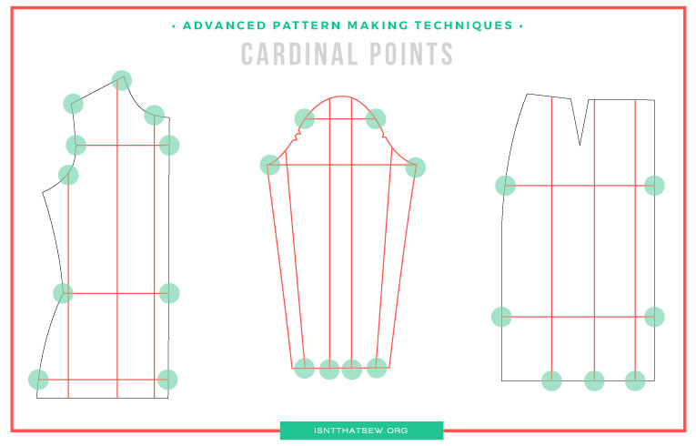 grading a sewing pattern