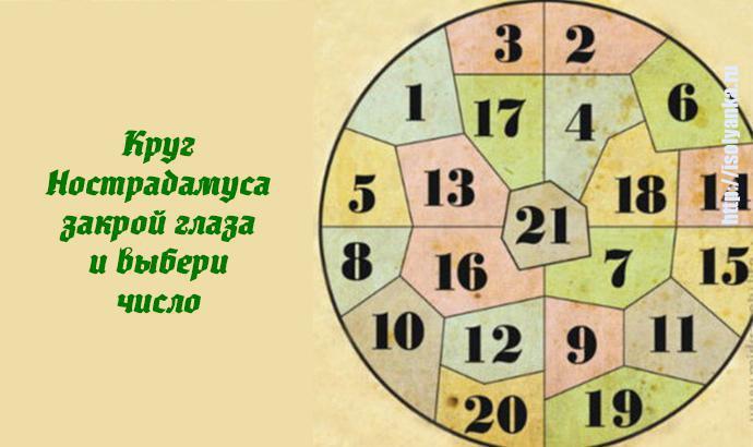 nostradamus   Гадание по кругу Нострадамуса: задай вопрос и ткни пальцем в число!