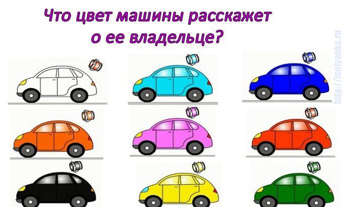 color-car | Что цвет машины может рассказать о ее владельце?