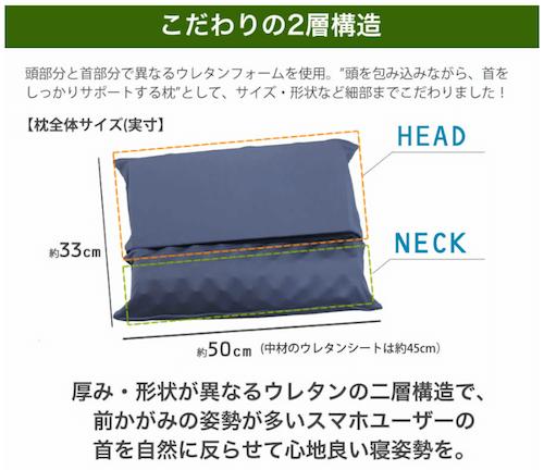ネックフィット枕こだわりの二構想・2層構造