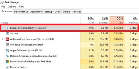 How to Fix Windows 10 Microsoft Compatibility Telemetry High Disk Usage