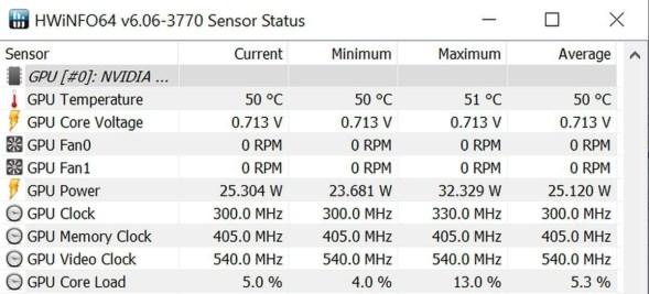 Optimal CPU and GPU Temperatures For Gaming