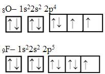 THE QUANTUM MODEL (CHEMISTRY ESSENTIALS #4 AND PHYSICS