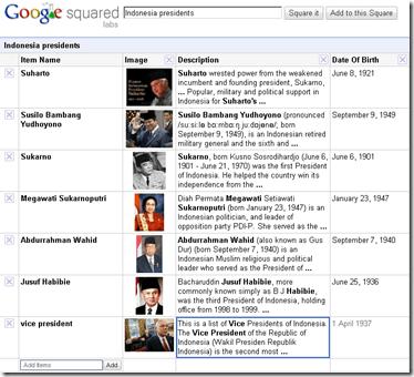 Hasil pencarian Google Squared