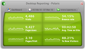 Polaris Google Analytics