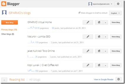 Blogger Dashboard New