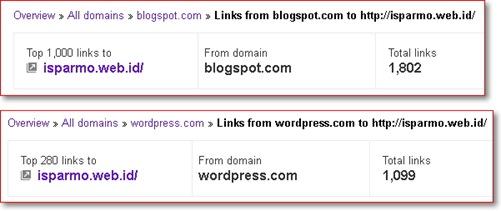 Backlink-blogspot-wordpress