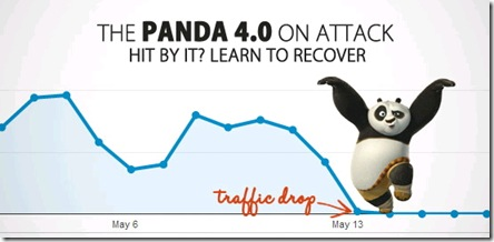Cara terbebas dari pengaruh Google Panda 4