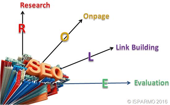 belajar seo gratisan website