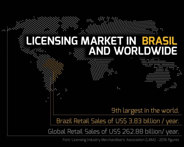 Infographic - Licensing Map