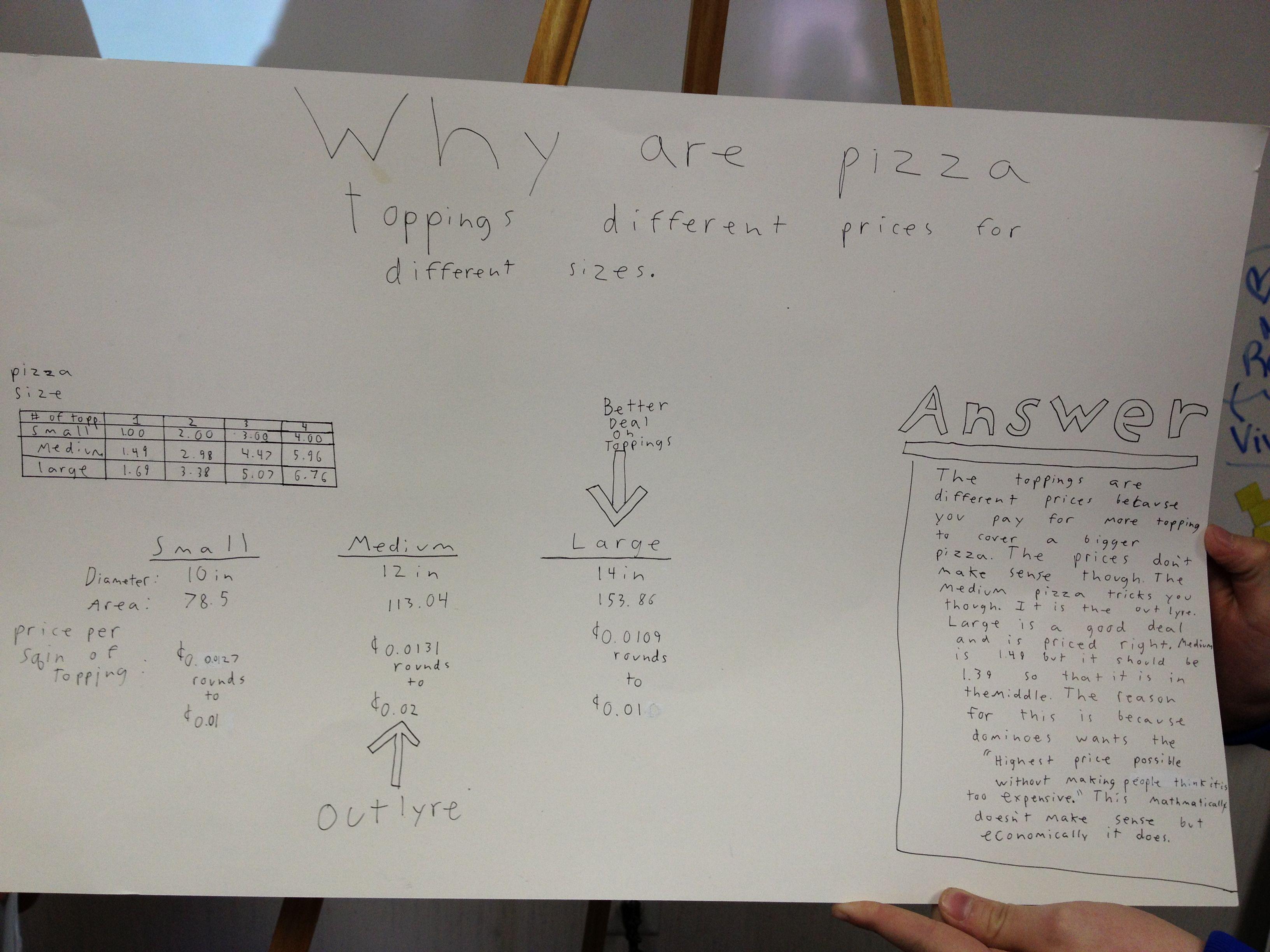 Pizza Linear Equations Fun Free Mathalicious Lesson