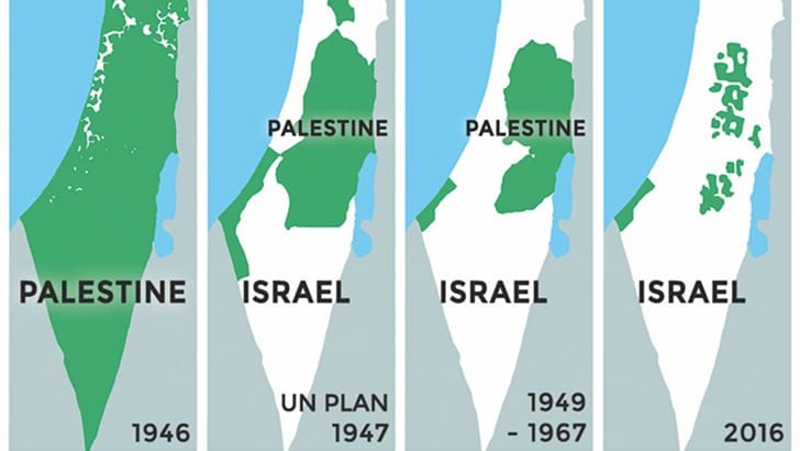 Israel Palestine Map - from 1946 to 2016