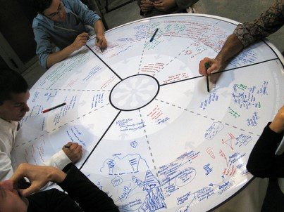 como abordar proyecto colaborativo