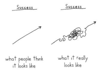 cómo construir tu éxito