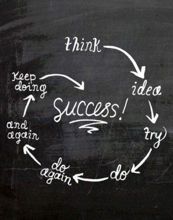 ser tu mismo mejor que el éxito