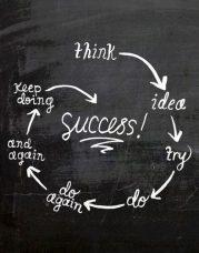 es mejor ser tu mismo que se exitoso para el resto