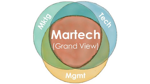 martech - marketing tecnología management