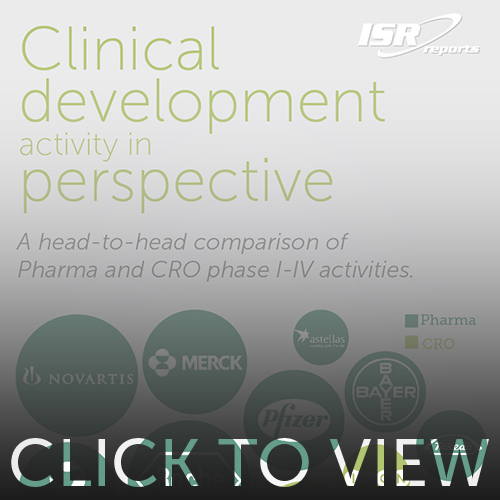 Preview image for Clinical Development Activity in Perspective