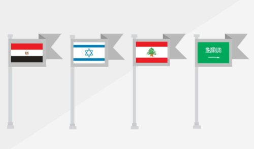 Preview image for Egypt, Israel, Lebanon & Saudi Arabia: Clinical Development Profile