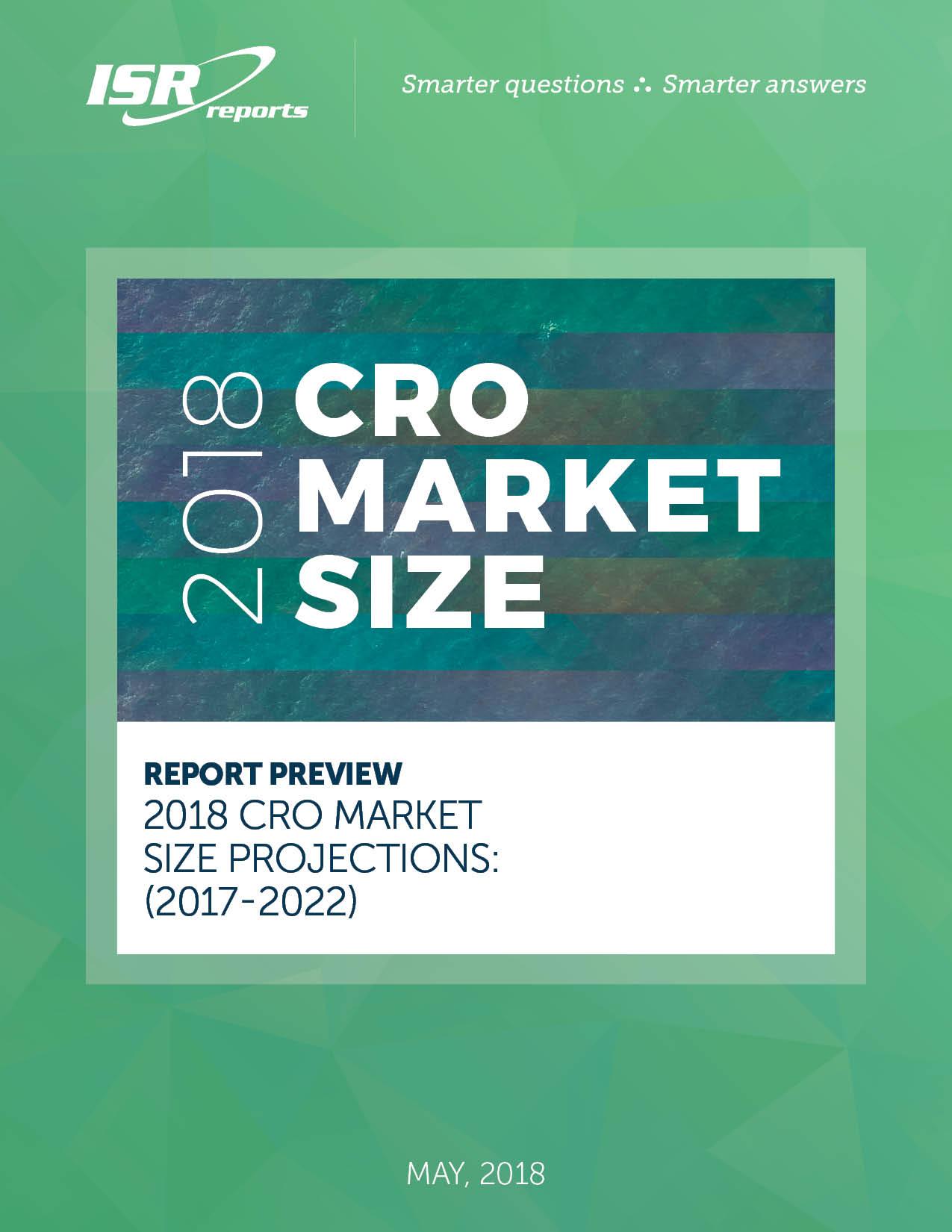 CRO Market Size