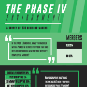 Phase IV Environment