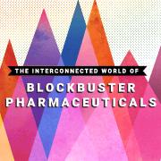 Blockbuster Pharmaceuticals