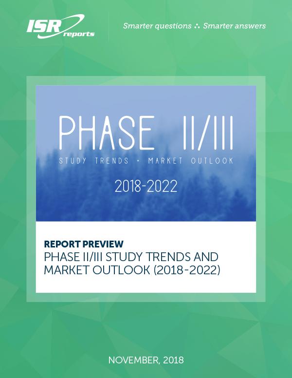 Phase II/III Study Trends and Market Outlook