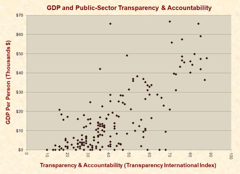 https://www.justfacts.com/images/income/transparency-full.png