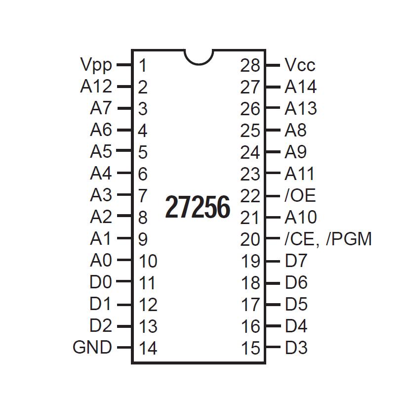 EPROM 27128 PDF