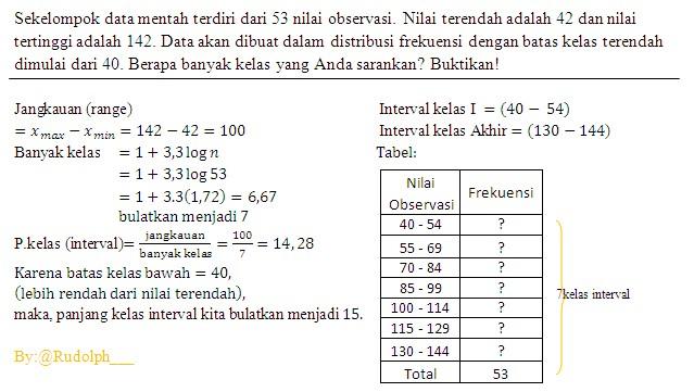 Contoh Soal Statistika Kelas 8 Beserta Jawabannya