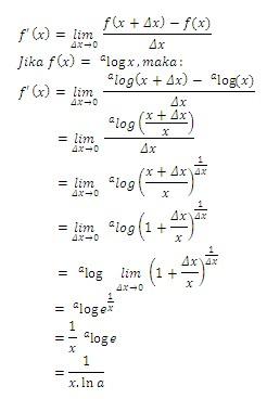 Logaritma adalah operasi matematika yang merupakan kebalikan dari eksponen atau pemangkatan. Soal Dan Pembahasan Turunan Fungsi Logaritma 1 3 Istana Mengajar