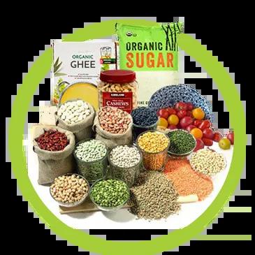 Daulat Farms | Daulat Farms Group of Companies | Daulat Organic Farms and Exports | Daulat Breeding Farms and Research Centre | Daulat Farms and ...