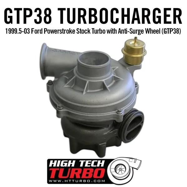 htt stock turbo w