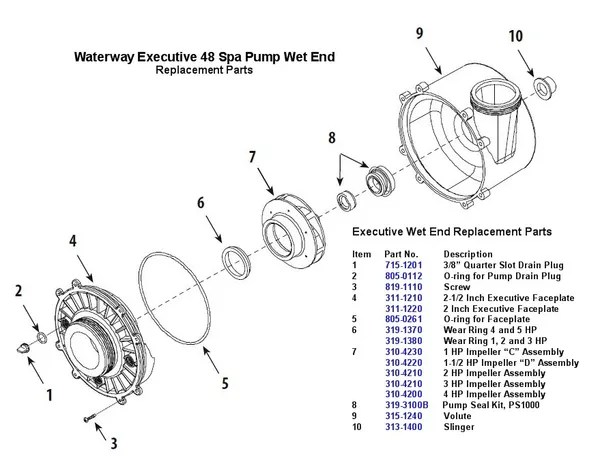 Waterway Executive 48 / 56 frame Wet end replacement parts