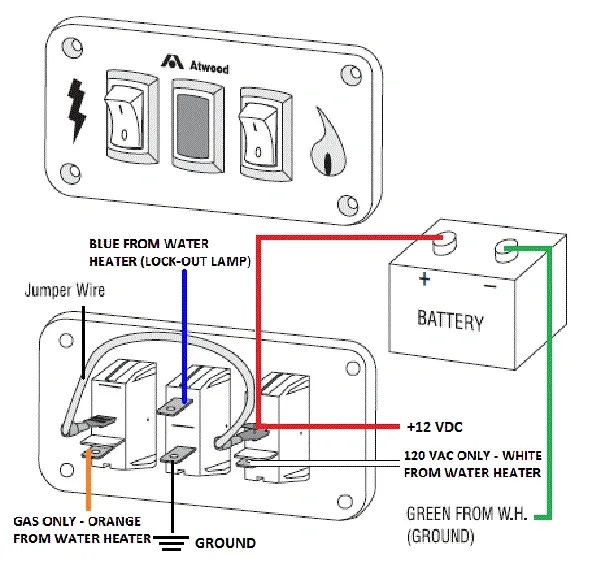 Atwood Water Heater White Dual Switch Panel Kit 91230