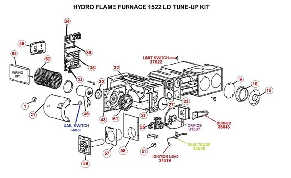 Atwood / HydroFlame Furnace Model 1522 LD 2 STAGE Tune-Up