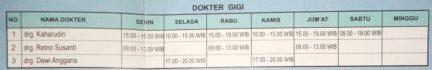 Jadwal Dokter Gigi JMC