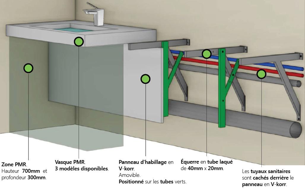 Home Normes Pmr Plans Vasques