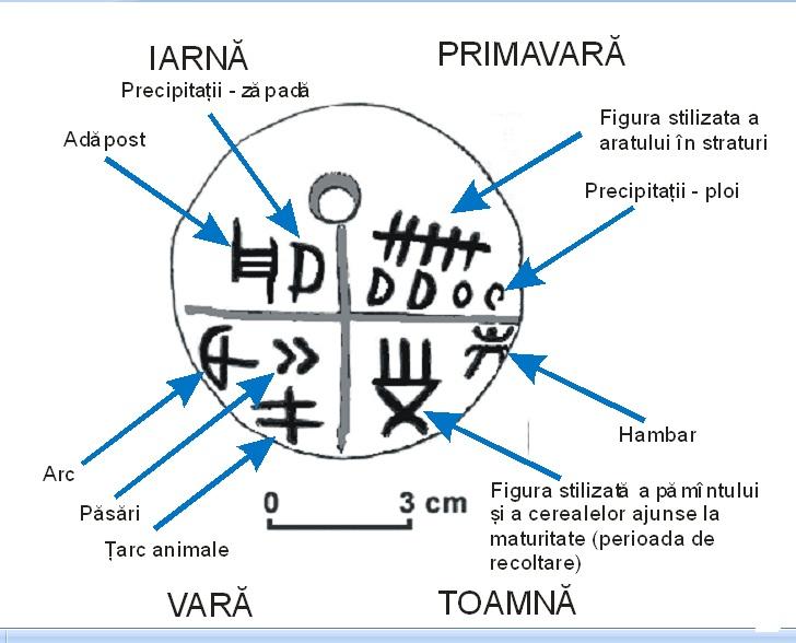 Tartaria-decriptare.jpg