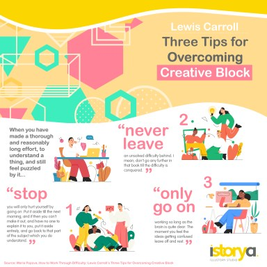 Lewis Carroll Three Tips for Overcoming Creative Block