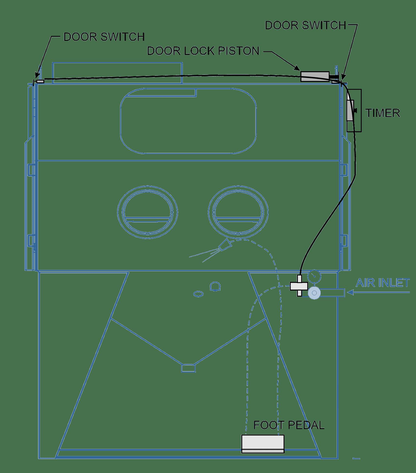 cabinet door diagram kicker l5 sub wiring sandblast security options accessories option for sandblasting