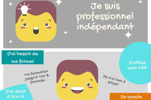 formations CPF indépendants