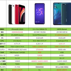 「iPhone SE 2020」vs「ミドルクラスAndroid」徹底比較!どっちが良い?