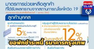 bangkokbank covid19