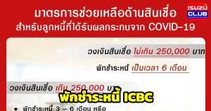 icbc leasing covid19